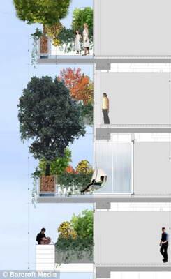 Дом - сад в Милане