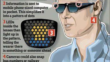 Хай-тек очки позволят тысячам слепых вернуть зрение