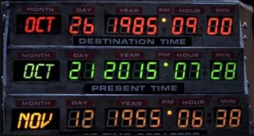 Назад в будущее 21 октября 2015