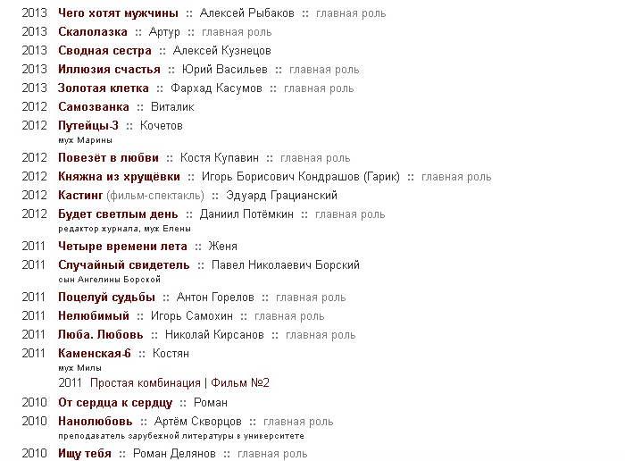 Стас Бондаренко. Фильмография 2010, 2011, 2012 и 2013 годов